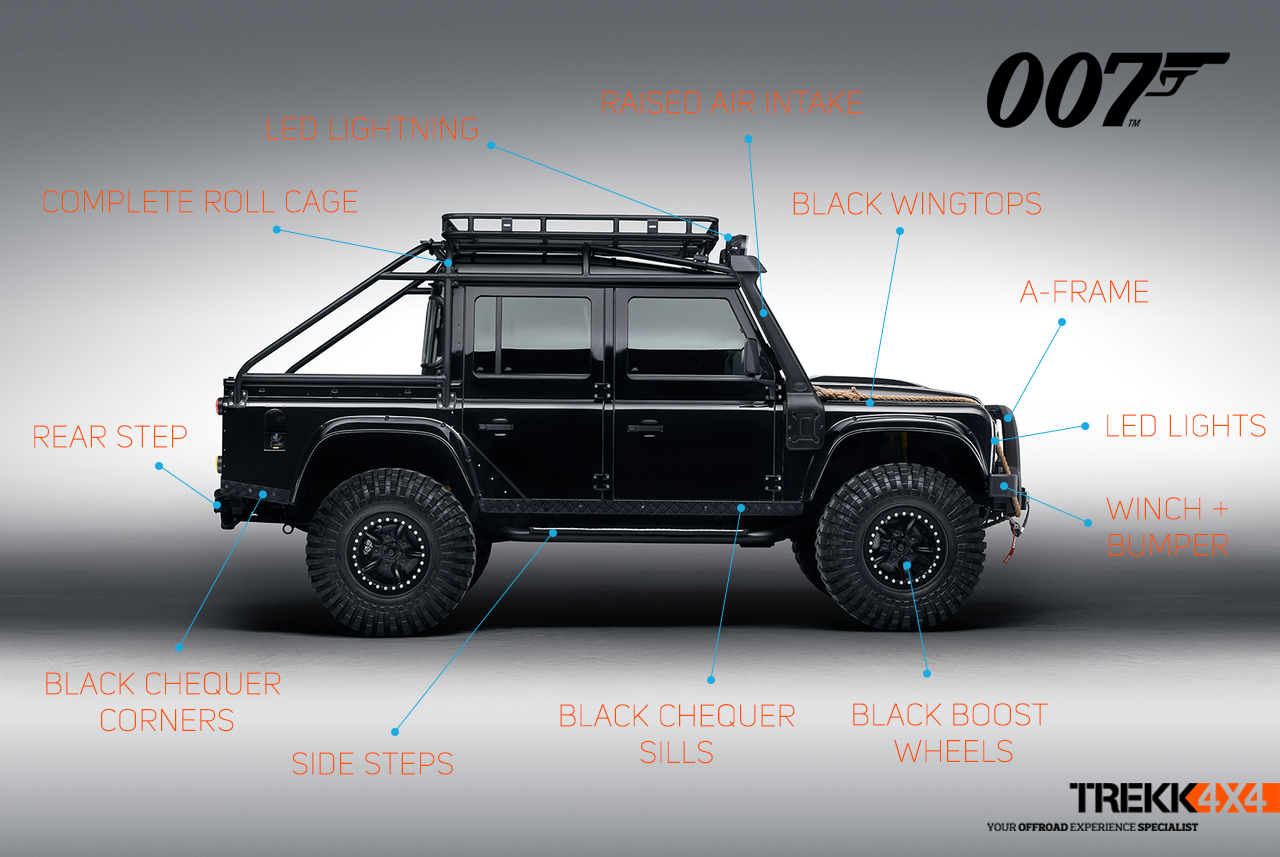 Trekk 4x4 Build Your Own Spectre Defender
